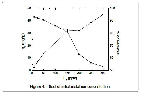 fluid-mechanics-initial