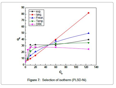 fluid-mechanics-isotherm