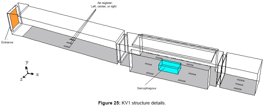 fluid-mechanics-kv1-structure-details