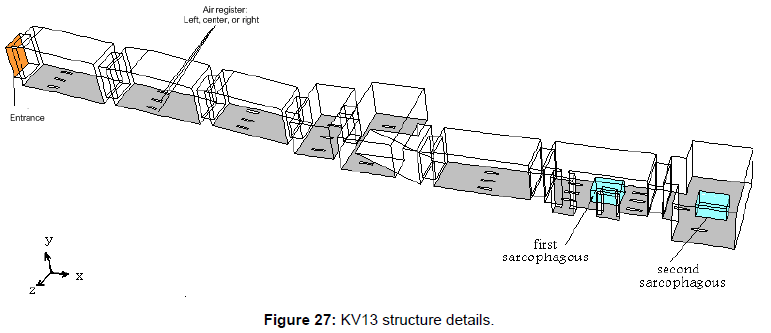 fluid-mechanics-kv13-structure-details