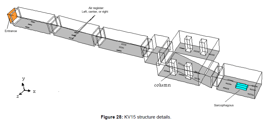 fluid-mechanics-kv15-structure-details
