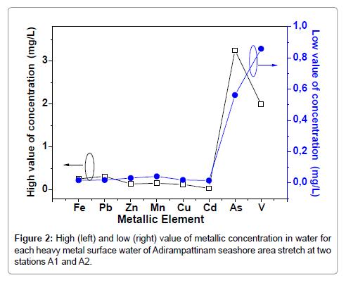 fluid-mechanics-metallic