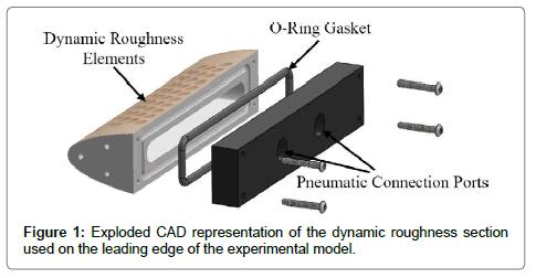 fluid-mechanics-representation