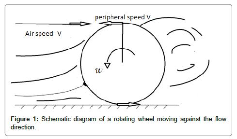 fluid-mechanics-schematic