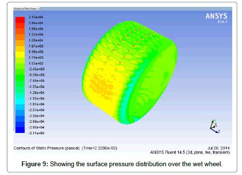 fluid-mechanics-surface