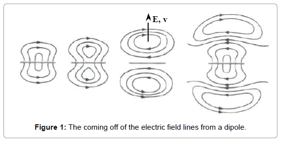 fluid-mechanics-the-coming-off-electric