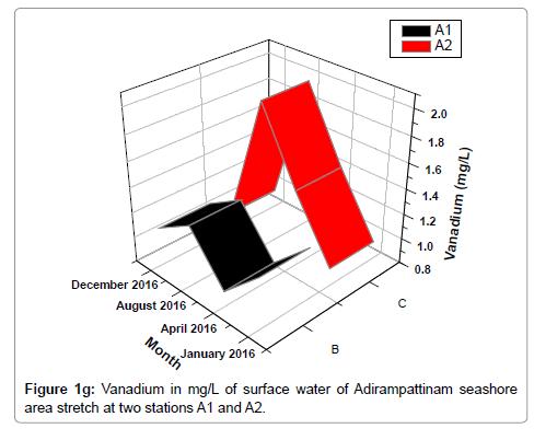 fluid-mechanics-vanadium