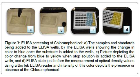 food-processing-technology-ELISA-screening