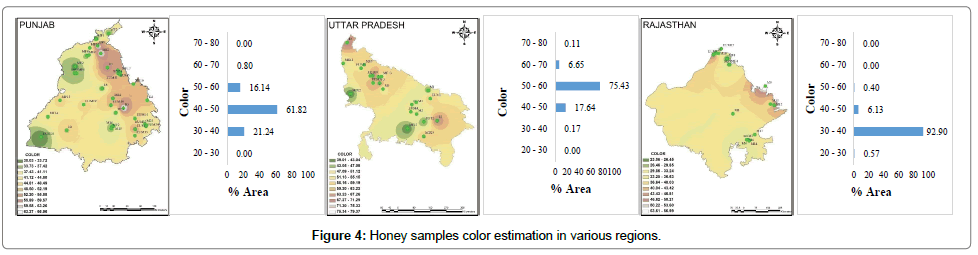 food-processing-technology-Honey-samples-color-estimation