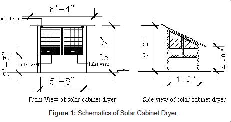 food-processing-technology-Schematics-Solar