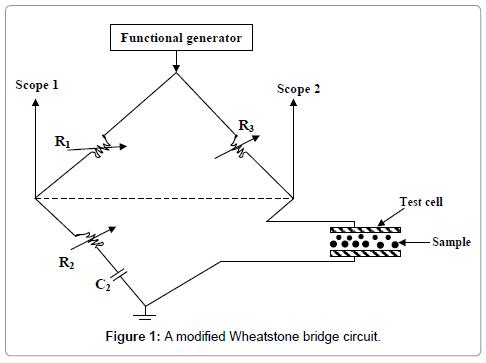 food-processing-technology-Wheatstone