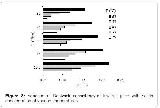 food-processing-technology-kiwifruit-juice