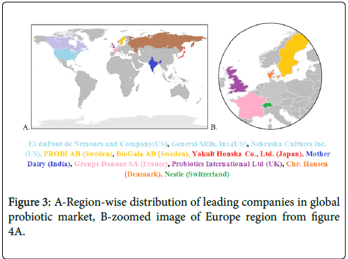 foodmicrobiology-safety-hygiene-distribution-of-leading-companies