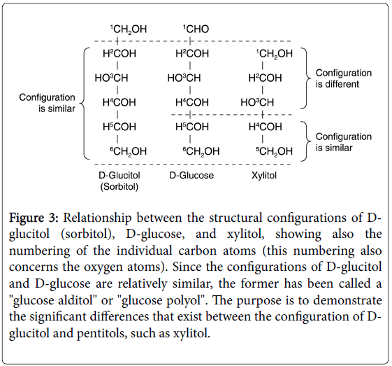foodmicrobiology-safety-hygiene-structural-configurations