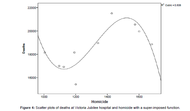 forensic-anthropology-homicide-super