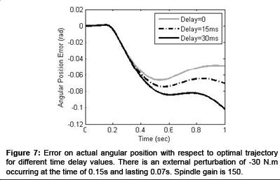 forensic-biomechanics-optimal-trajectory