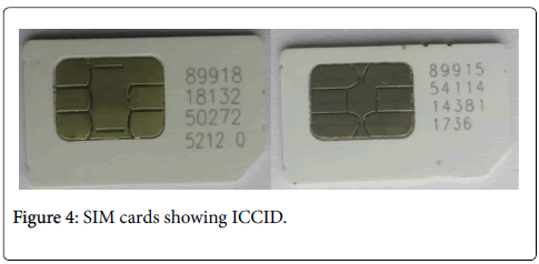 Forensic Importance of SIM Cards as a Digital Evidence