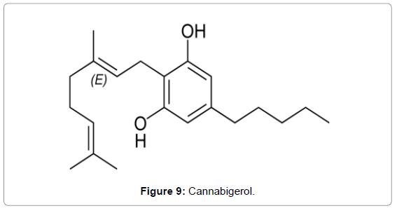 forensic-research-Cannabigerol