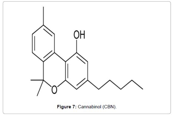 forensic-research-Cannabinol