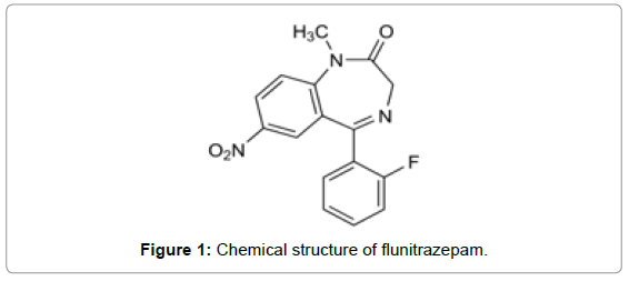 forensic-research-Chemical-structure-flunitrazepam