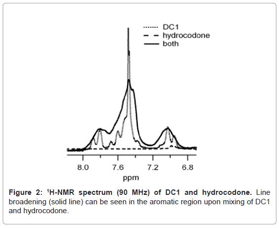 forensic-research-DC1-hydrocodone