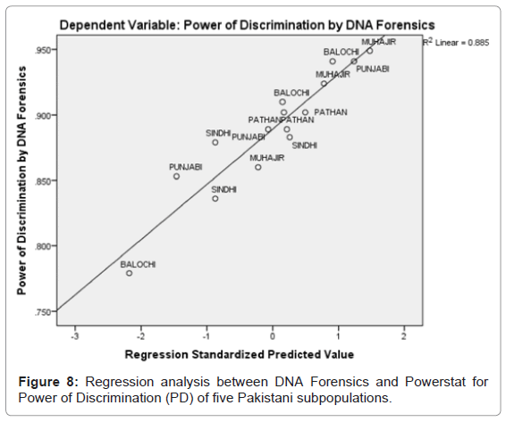 forensic-research-Forensics-Powerstat