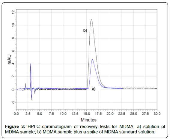 forensic-research-MDMA-sample-plus