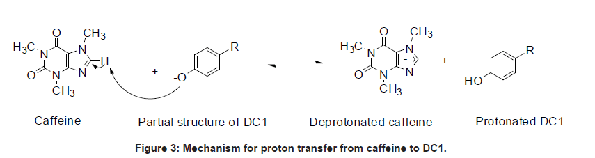 forensic-research-Mechanism-proton-transfer