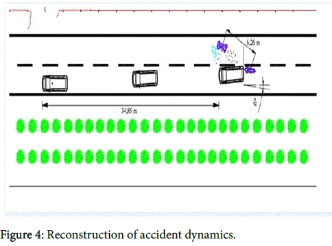 forensic-research-Reconstruction-accident-dynamics