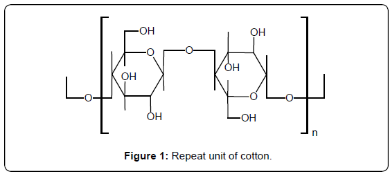 forensic-research-Repeat-unit-cotton