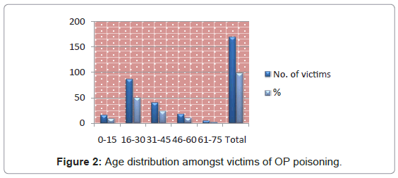 forensic-research-amongst-victims-OP