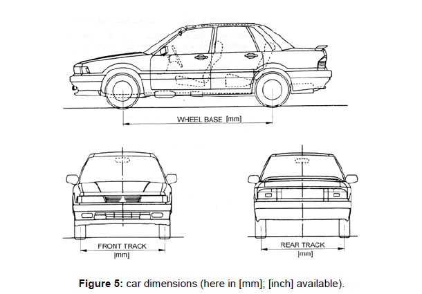 forensic-research-car-dimensions
