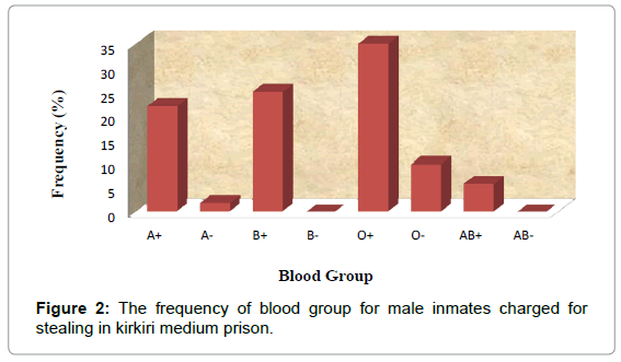 forensic-research-kirkiri-medium-prison