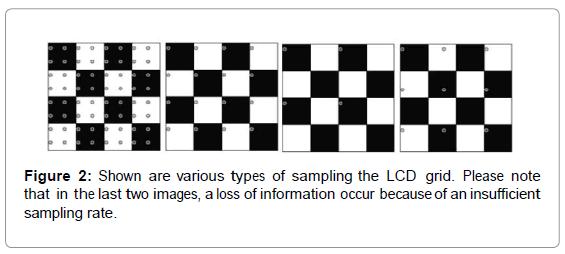 forensic-research-sampling-LCD-grid