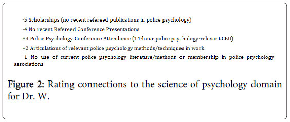 forensic-research-science-psychology-domain