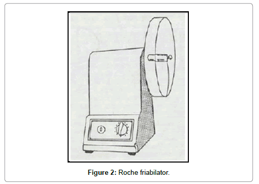 formulation-science-bioavailability-friabilator