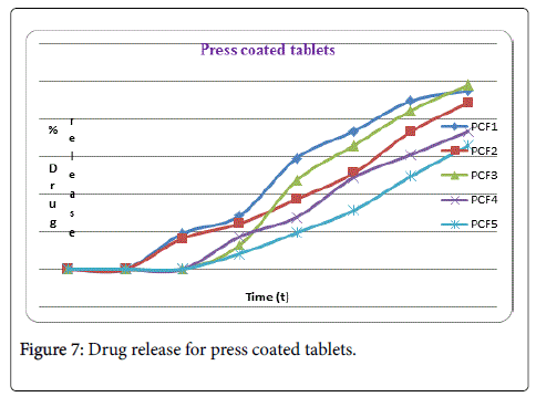 formulation-science-bioavailability-press