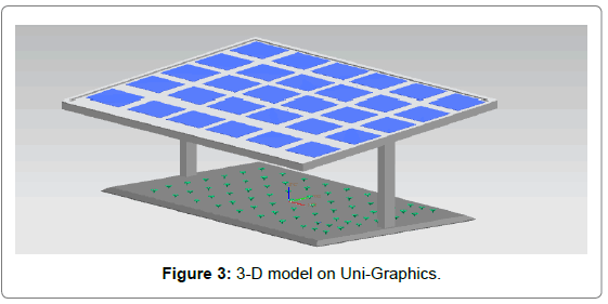 fundamentals-renewable-energy-3-D-model-Uni-Graphicsa