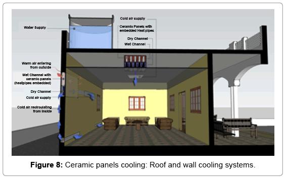 fundamentals-renewable-energy-Ceramic-panels-cooling