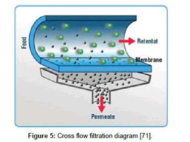 fundamentals-renewable-energy-Cross-flow