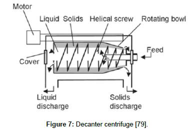 fundamentals-renewable-energy-Decanter