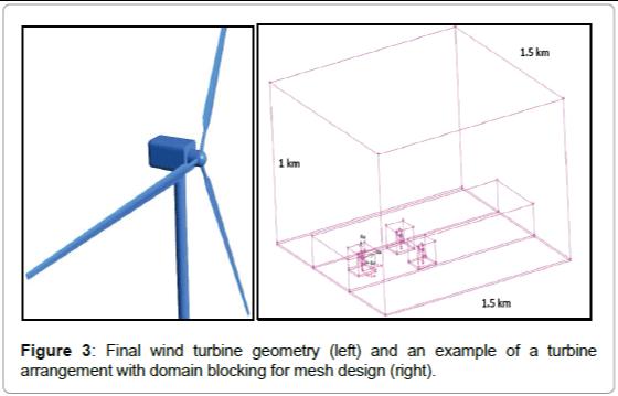 fundamentals-renewable-energy-Final-wind-turbine-geometry
