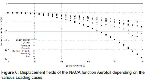 fundamentals-renewable-energy-NACA-function