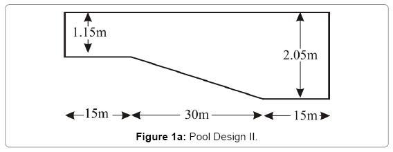 fundamentals-renewable-energy-Pool-Design-II