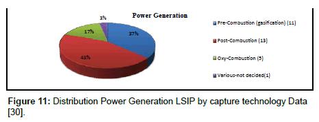 fundamentals-renewable-energy-Power-Generation