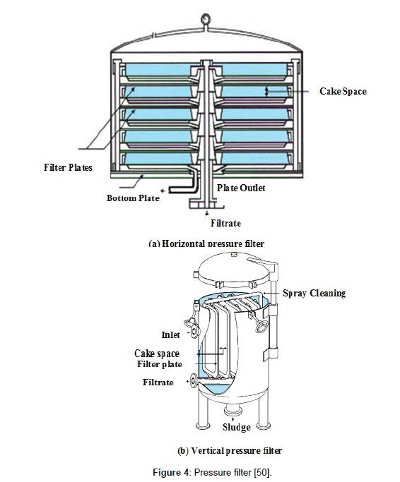 fundamentals-renewable-energy-Pressure-filter