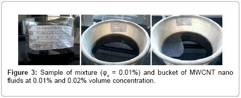 fundamentals-renewable-energy-Sample-mixture-bucket-nano