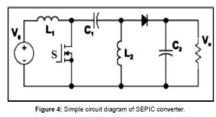 Sepic converter simulation dating