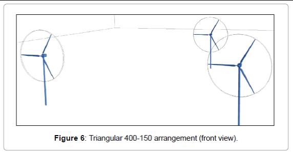 fundamentals-renewable-energy-Triangular-arrangement