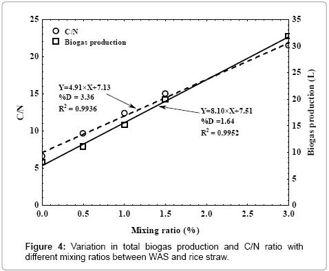 fundamentals-renewable-energy-Variation-production-ratio